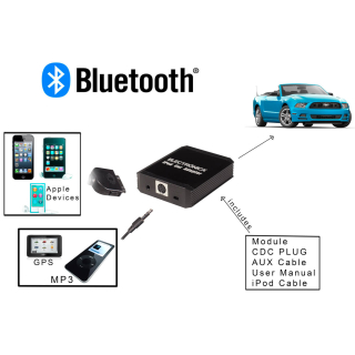 Adapter Bluetooth AUX iPhone iPad iPod für BMW Mini Land Rover Flachpin