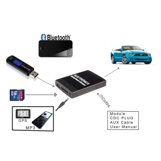 Adapter USB SD MP3 AUX Bluetooth Freisprechanlage Ford 12 + 40 Pin