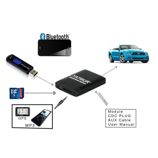 Yatour USB SD AUX Adapter + Bluetooth Toyota TOY2